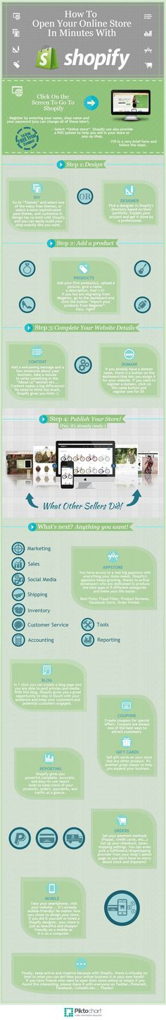 """FREE TRIAL HERE: <a href=""""https://www.shopify.com?ref=registration"""" rel=""""nofollow"""" target=""""_blank"""">www.shopify.com</a>    How To Open Your Online Store In Minutes With Shopify. Start Your Online Shop And Sell Your Products Now!!! (Infographic) https://www.shopify.com?ref=registration"""