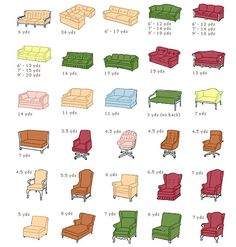 Re-upholstering fabric estimations for any type of furniture.