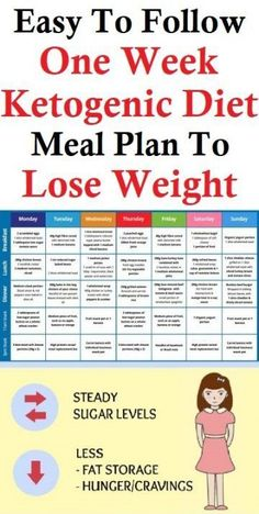 use this printable keto diet meal plan to help you get