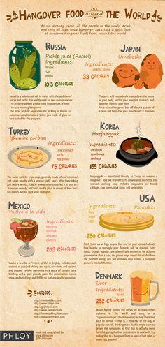 Hang over food around the world :-)
