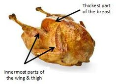 How to Cook Thanksgiving Turkey: 4 Things You Must Know