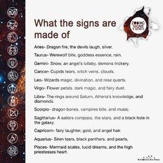 Esteemed turned astrology chart Find yours Zodiac Sign Traits, Zodiac Signs Astrology, Astrology Chart, Zodiac Memes, Zodiac Star Signs, My Zodiac Sign, Astrology Zodiac, Zodiac Facts, Sagittarius