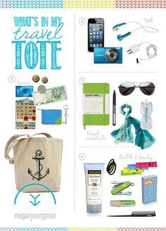 Travel Essentials // Pack List // What's in my Bag // Trip Prep // Packing // | http://travelaccessorystuff.blogspot.com