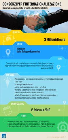 3 milioni di euro per l'internazionalizzazione delle Pmi. Domande entro il 15 febbraio.