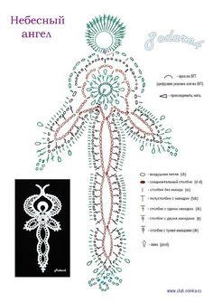 crochet chart for angel