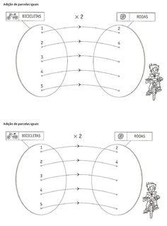 atividades-educativas-matematica-multiplicacao-2.jpg (713×966)