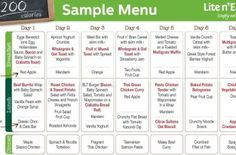 7-Day Diet Meal Plan to Lose Weight