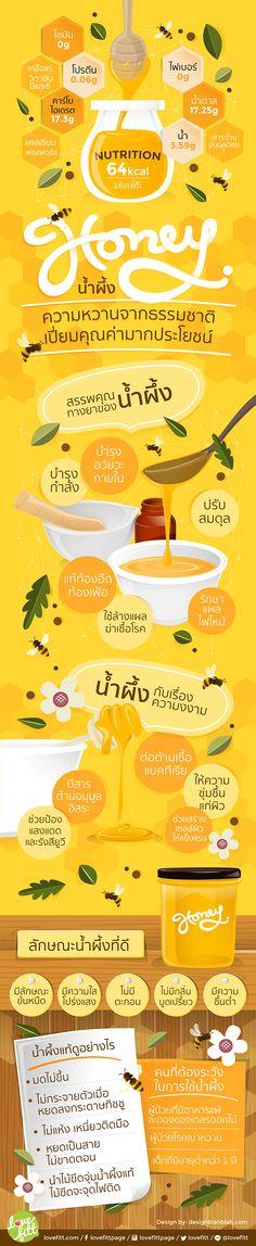 น้ำผึ้ง ความหวานจากธรรมชาติที่นิยมใช้มาตั้งแต่โบราณ เต็มเปี่ยมไปด้วยประโยชน์มากมาย ทั้งสรรพคุณทางยา สรรพคุณเพื่อความงาม และ ยังดีกับสุขภาพโดยรวมของร่างกาย Healthy Facts, Healthy Recipes, Health Trends, Eat Fruit, My Best Recipe, Social Media Design, Food Illustrations, How To Better Yourself, Food Design