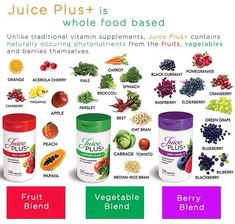 The most scientifically researched nutritional product on the market!  #JP100%fruitsandveggies www.tracyirwin.juiceplus.com
