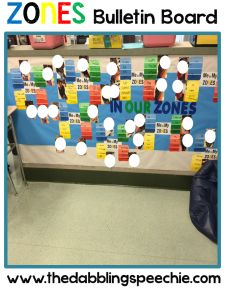 Great post about the ZONES of Regulation.