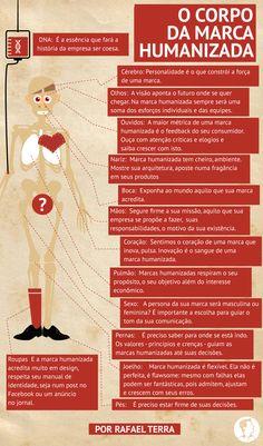 Confira os atributos que fazem uma marca se tornar humanizada