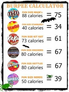 Health and fitness on pinterest burpees doctor who How many calories do you burn doing yard work