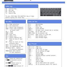 The ultimate google chrome cheat sheet cheatsheets pinterest new freebie chromebook keyboard shortcuts cheat sheet publicscrutiny Choice Image