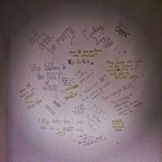 Decorating my kitchen wall