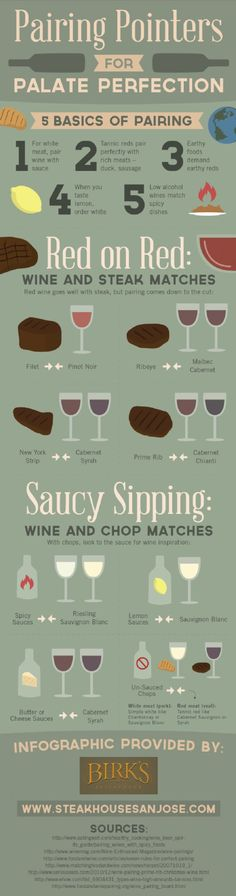 Wondering what to drink with that grilled steak or chop? This nifty infographic makes it easy to pair wine with your favorite foods.