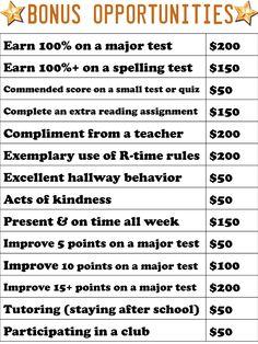 classroom economy bonus and fines