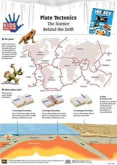 """KIDS DISCOVER and Ice Age: Continental Drift have teamed up to bring you this detailed infographic on plate tectonics and the """"science behind the drift."""" Click-thru for a FREE printable!"""
