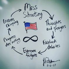 March For Our Lives, Protest Signs, Protest Posters, School Shootings, Thing 1, Gun Control, Social Issues, Social Work, Just In Case