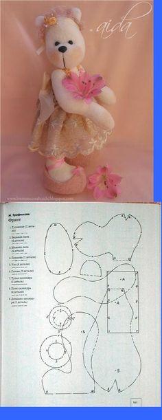 Bear pattern ¥