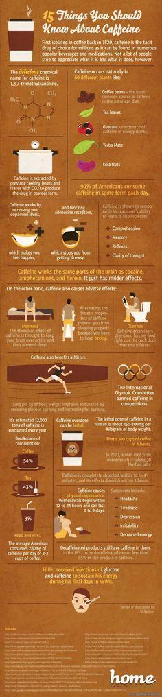 #Caffeine #Infographic via topoftheline99.com