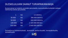 Sosiaali- ja terveysministeri Hanna Mäntylä (ps.) esitteli tänään perussuomalaisten Tuumaustunnilla karkean laskelman oleskeluluvan saaneiden turvapaikanhakijoiden aiheuttamista kustannuksista Suomelle.