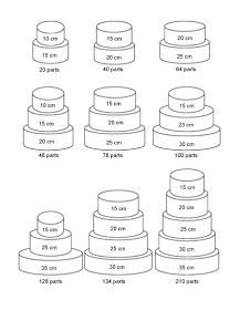 Totally Ingenious Tips And Tricks To Make Your Wedding Planning Easier The wedding cake vs. number of servings guide.The wedding cake vs. number of servings guide. Dream Wedding, Wedding Day, Cake Wedding, Wedding Cake Recipes, Wedding Pastel, Wedding Recipe, Round Wedding Cakes, Fondant Wedding Cakes, Wedding Cake Decorations