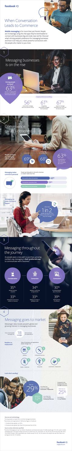 69% of people say messaging with businesses is convenient