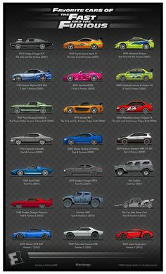 Favorite Cars Of The Fast And The Furious