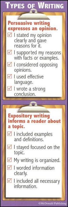 Expository essay exemplars