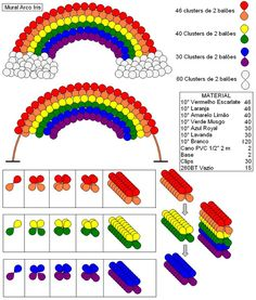 Learn to make the rainbow of balloons or bladders for Unicorn party My Little Pony Party, My Little Pony Birthday, Rainbow Birthday Party, Rainbow Theme, Unicorn Birthday Parties, Rainbow Parties, Ballon Decorations, Birthday Party Decorations, Rainbow Decorations