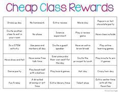 How to Reward Your Class Almost for Free Sometimes incentives can provide just the motivation kids need to work hard to reach a goal or improve their behavior. Are you looking for ideas cheap and easy student rewards that kids will love? Class Incentives, Classroom Incentives, Student Rewards, Behavior Incentives, Classroom Behavior Management, Behaviour Management, Student Teaching, Teaching Tips, Student Behavior