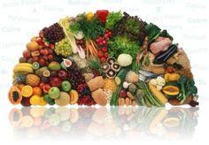 Muitas pessoas possuem deficiências de vitaminas e nutrientes essenciais mas não sabem. Neste artigo, identificamos os principais sintomas da falta de nutrientes básicos para ajudá-los na busca de uma saúde melhor.