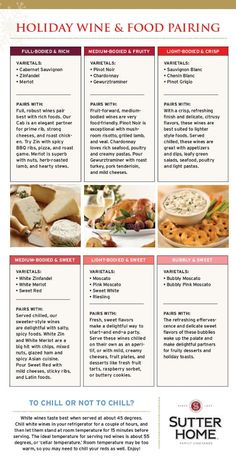 Guide to Holiday Wine and Food Pairing.. Every girl needs this!