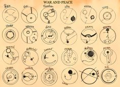 Gallifreyan: War and Peace