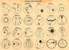 Gallifreyan: War and Peace