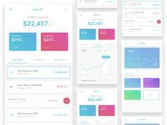 Wallet App - Redesign on Behance
