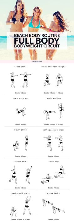 Tone your abs, arms, and legs anywhere with this full body workout routine. A beach bodyweight circuit that will boost your metabolism, melt fat and get your body in shape, and ready for Summer! Full Body Workouts, Fitness Workouts, Full Body Workout Routine, Workout Warm Up, Sport Fitness, At Home Workouts, Yoga Fitness, Workout Routines, Fat Workout