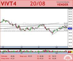 TELEF BRASIL - VIVT4 - 20/08/2012 #VIVT4 #analises #bovespa