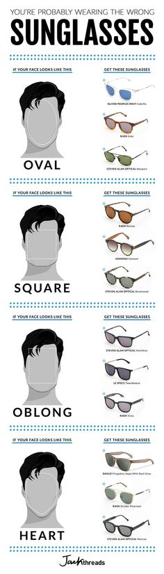 You're Probably Wearing The Wrong Sunglasses. Here's how to know which one is better for you: