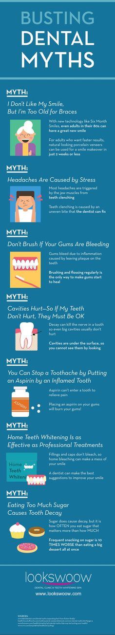 Check out the infographic showing some really amazing myths about teeth and dentistry! For best dental treatment, visit Lookswoow; the best dental clinic in Dubai! http://www.lookswoow.com/