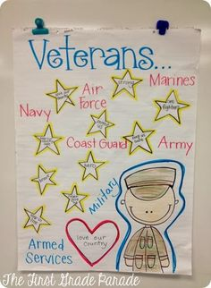 Veteran's Day anchor chart--first grade parade blog