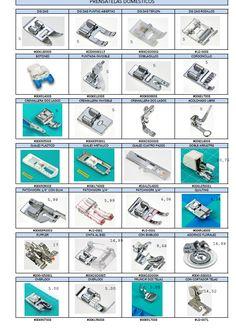 Aclarando+dudas+sobre+los+prensatelas+especiales+para+las+máquinas+de+coser