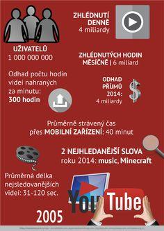 Infografika - Youtube, server na sdílení videí. #markomu #czech #infographic #statistics #instamood #instacool #follow4follow #like4like #webstagram #marketing #online #video #youtube