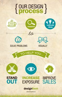 Web Designing Tool That Makes Your Job Easier