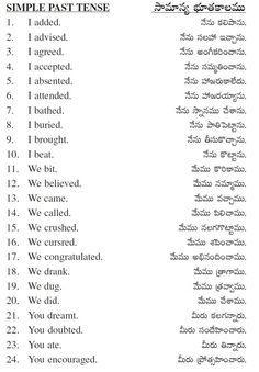 Spoken English Secrets by Chiranjivi in Telugu తెలుగు Language. Teaching English Grammar, English Writing Skills, English Vocabulary Words, English Language Learning, English Lessons, German Grammar, Vocabulary List, English Learning Course, Learn English Speaking