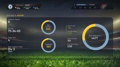 Online Friendlies - FIFA 15 by EA Sports