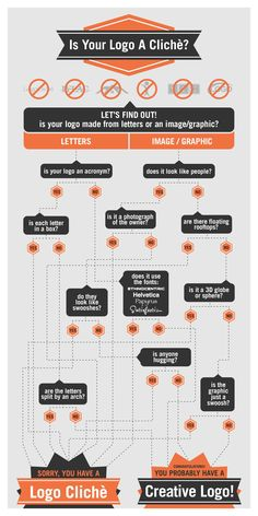 Is-Your-Logo-A-Cliche-Infographic_3