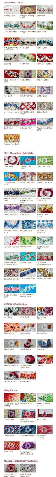 emboroidery stitches video tutorial
