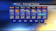 Week's forecast Feb 6