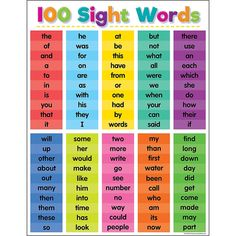 - Colorful 100 Sight Words Chart, Convenient, useful learning tools that decorate as they educate! The Colorful 100 Sight Words chart measures by. Preschool Sight Words, Learning Sight Words, Sight Words List, Sight Word Activities, Phonics Activities, Preschool Worksheets, Learning Activities, Teaching Ideas, Vowel Worksheets